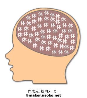 ナカグマの脳内イメージ